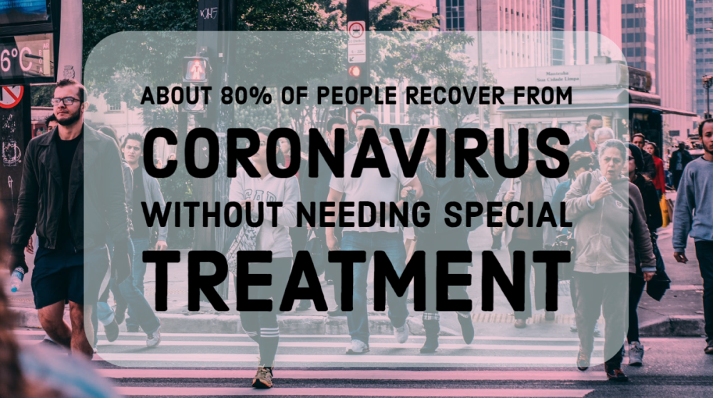 About 80% of people recover from Coronavirus without needing special treatment
