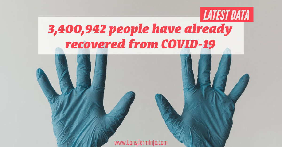 3,400,942 people have already recovered from COVID-19